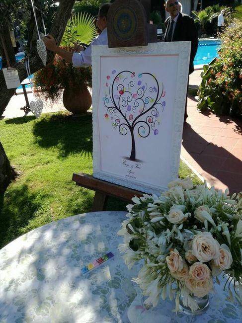 Ben noto Albero delle impronte - Organizzazione matrimonio - Forum  DL92