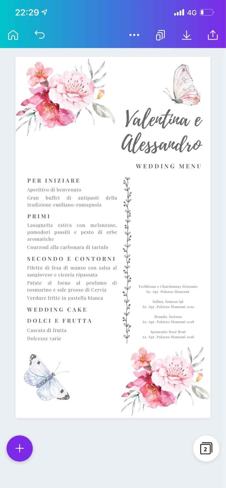 Wedding planner si o no - 1