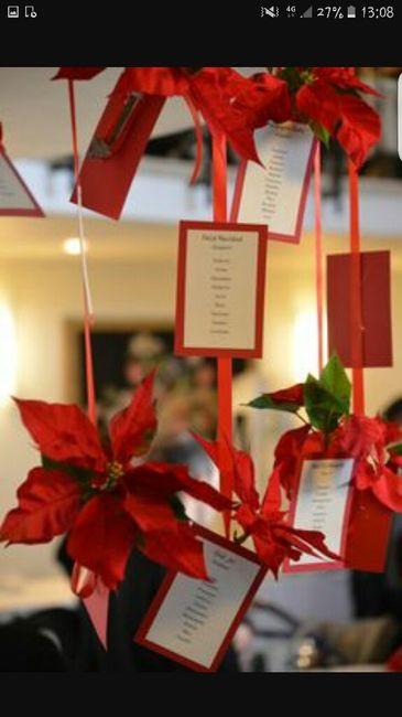 Tableau Matrimonio Natalizio : Tableau mariage natalizio ricevimento di nozze forum