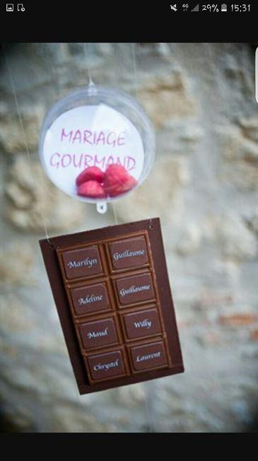 Matrimonio Tema Cioccolato : Matrimonio tema cioccolato organizzazione