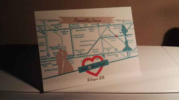 Il nostro matrimonio tema Londra - 2