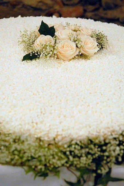 Torta nuziale scelta oggi organizzazione matrimonio for Piani abitativi per un piano