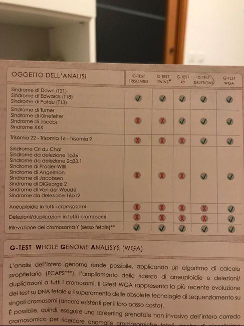 Test prenatale Messina - 2