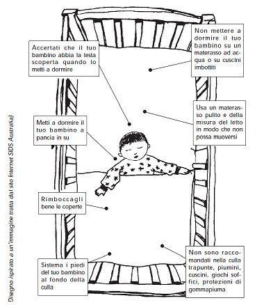Controllo pediatrico settimanale 1