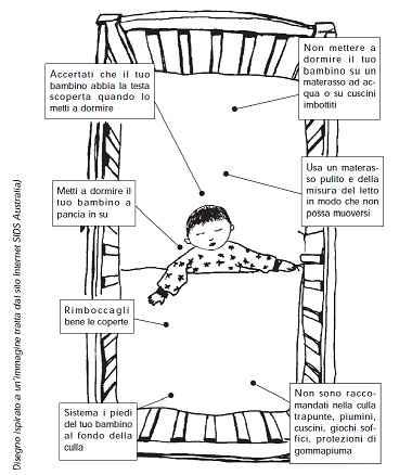 Controllo pediatrico settimanale - 1