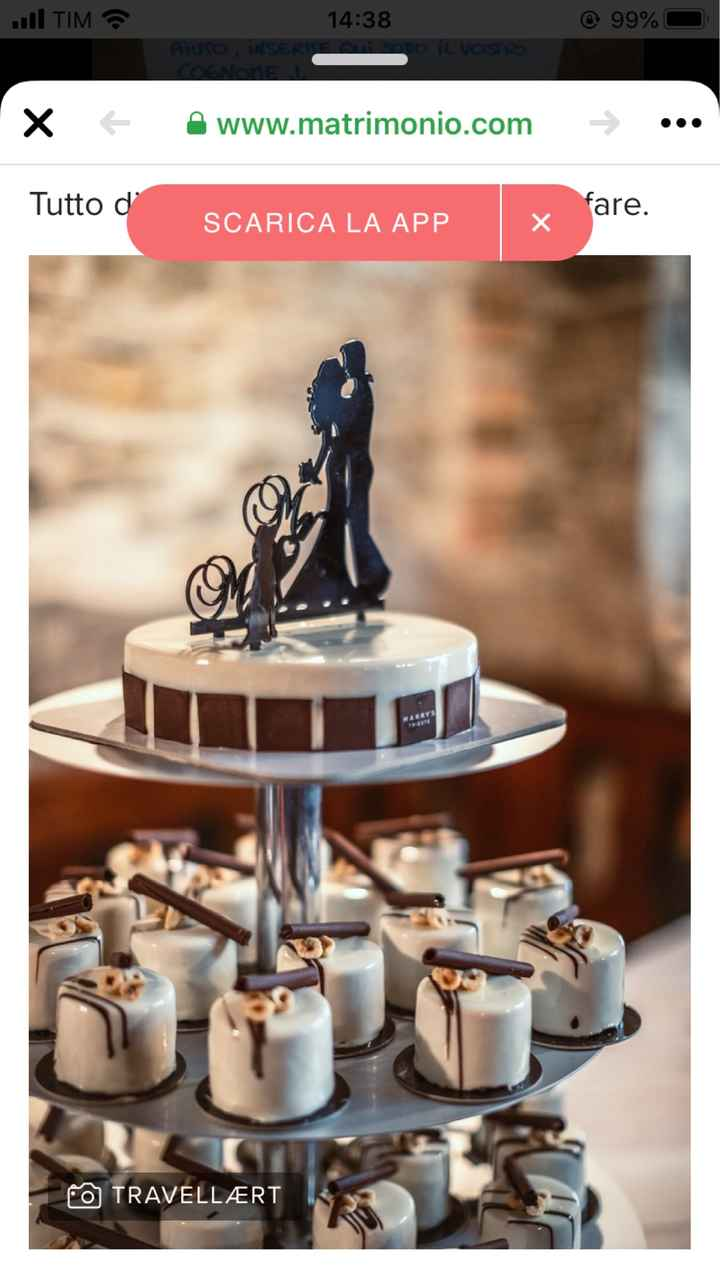 Sondaggio: mini cake, sì o no? - 2